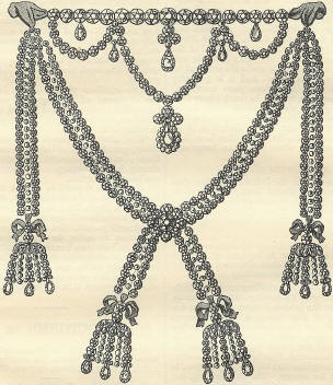 Essays on the diamond necklace